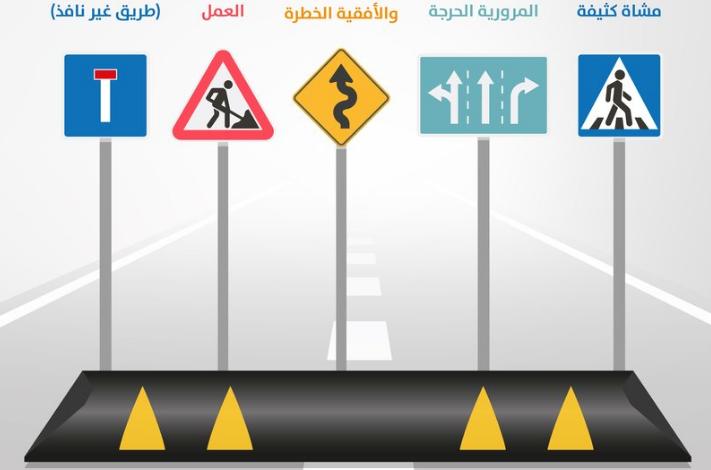 تقديم طلب انشاء او ازالة مطب عبر بوابة حكومي في قطر